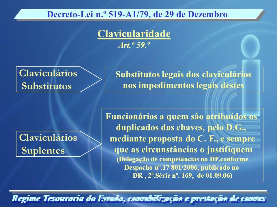 Clavicularidade Art.º 59.º