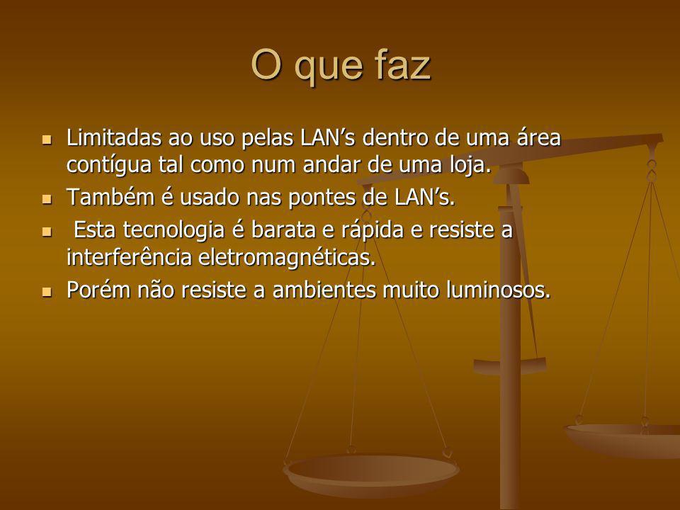O que fazLimitadas ao uso pelas LAN's dentro de uma área contígua tal como num andar de uma loja. Também é usado nas pontes de LAN's.