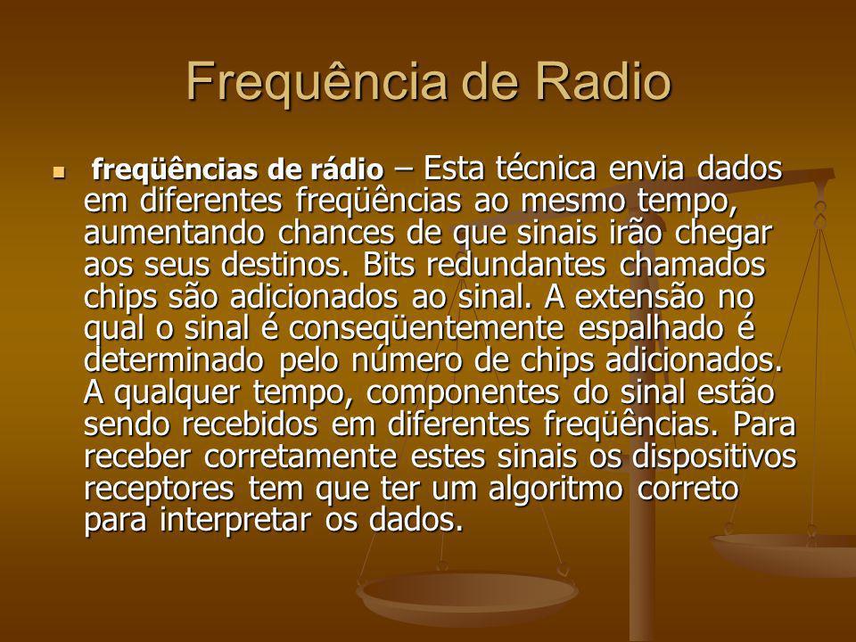 Frequência de Radio
