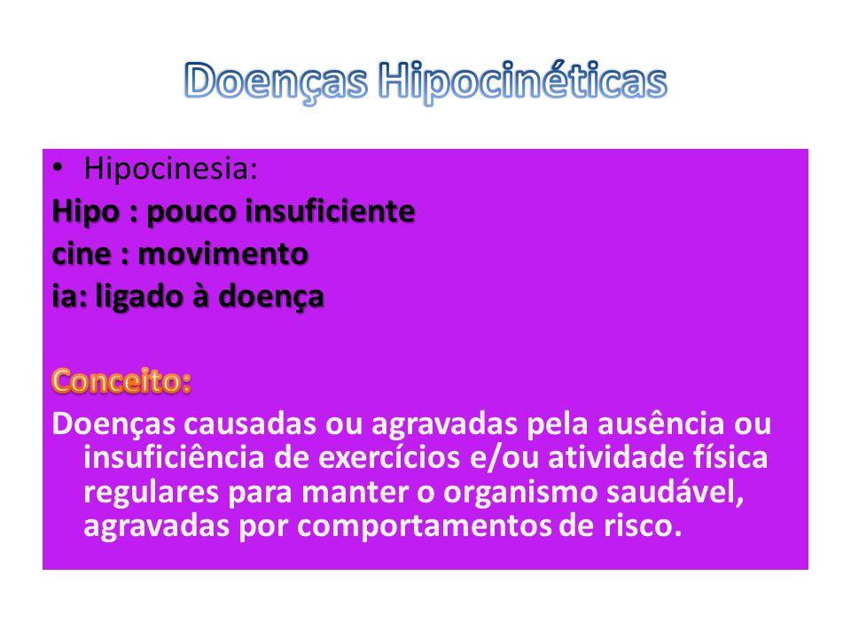Doenças Hipocinéticas