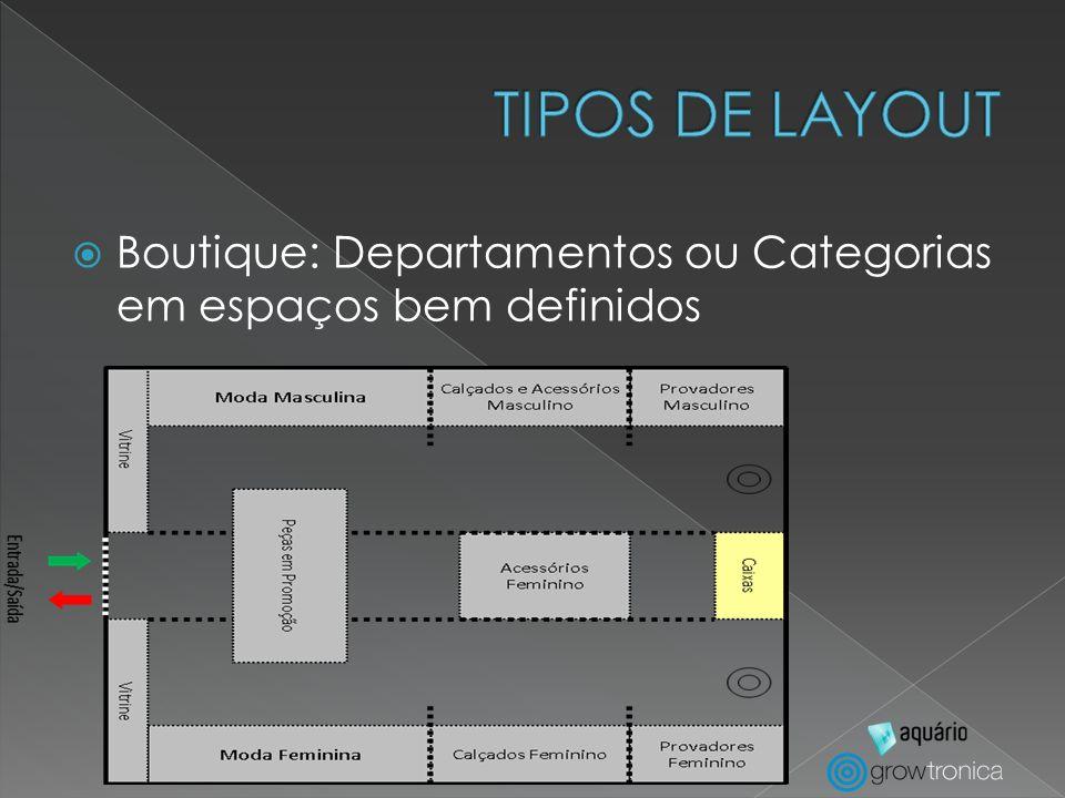 TIPOS DE LAYOUT Boutique: Departamentos ou Categorias em espaços bem definidos