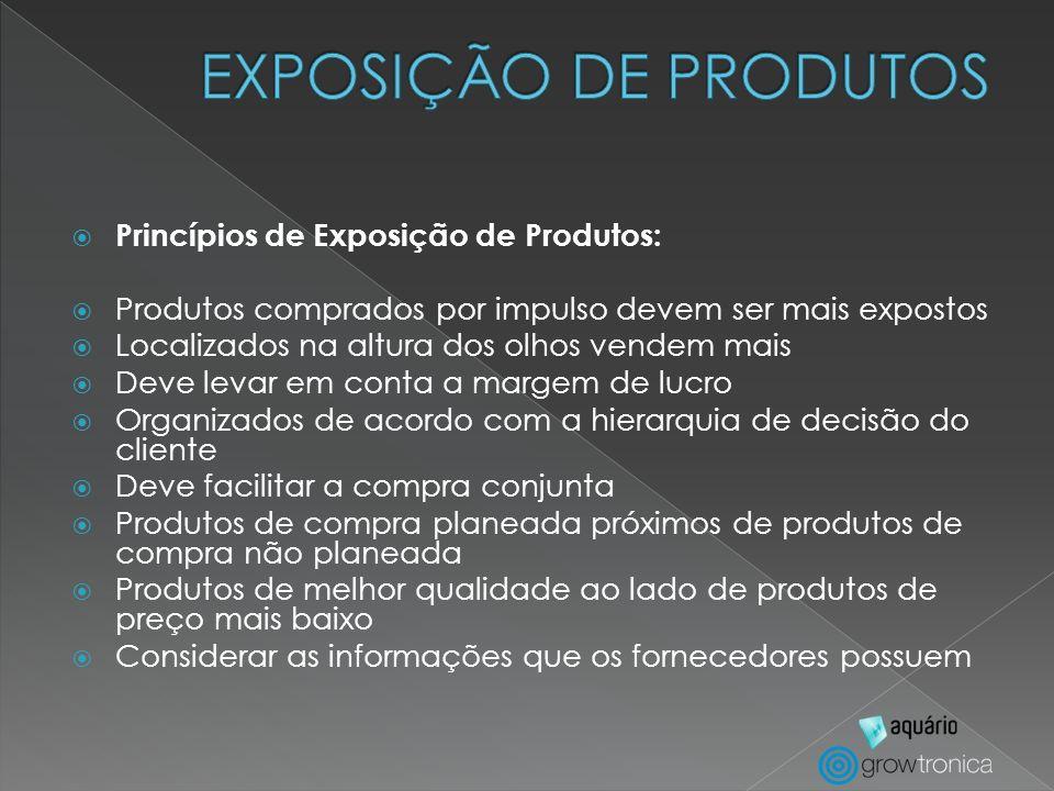 EXPOSIÇÃO DE PRODUTOS Princípios de Exposição de Produtos: