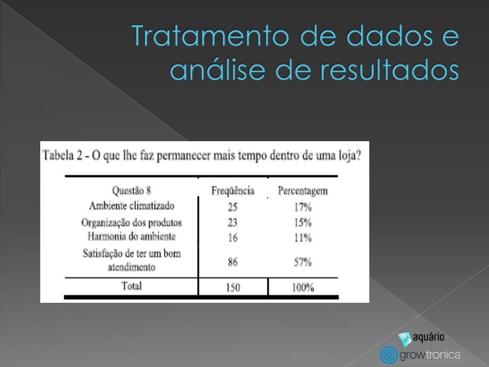 Tratamento de dados e análise de resultados