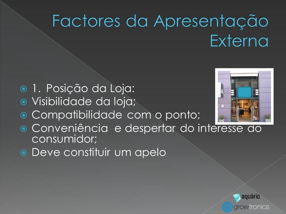 Factores da Apresentação Externa