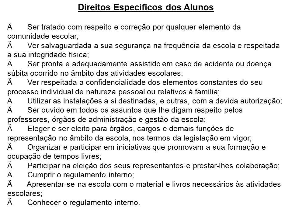 Fabuloso DIREITOS E DEVERES DO ALUNO (A) - ppt video online carregar NN72