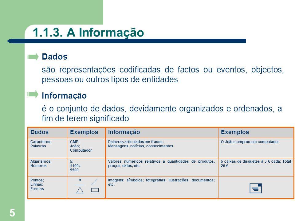 1.1.3. A Informação Dados. são representações codificadas de factos ou eventos, objectos, pessoas ou outros tipos de entidades.