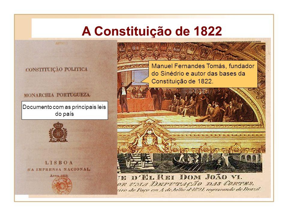 Constituição Portuguesa…