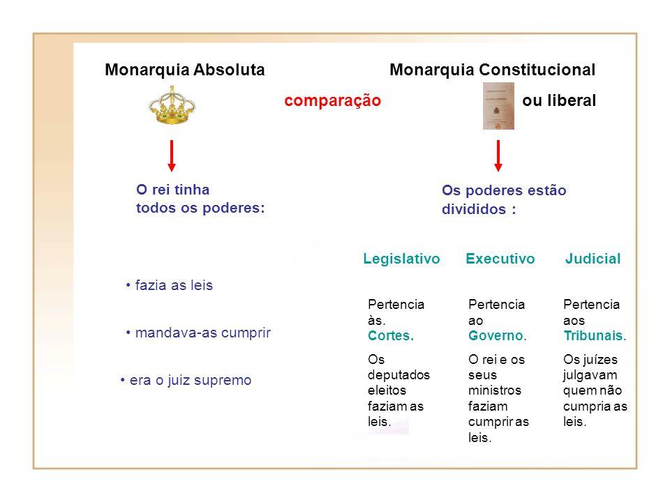 Monarquia Absoluta Monarquia Constitucional