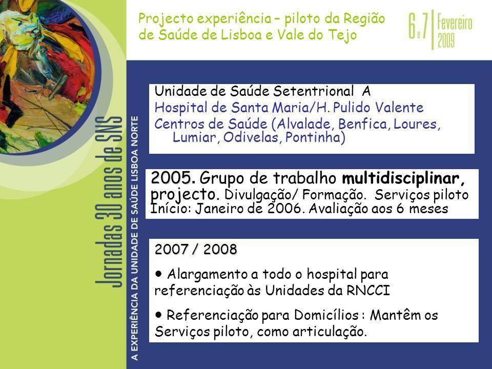 Projecto experiência – piloto da Região de Saúde de Lisboa e Vale do Tejo