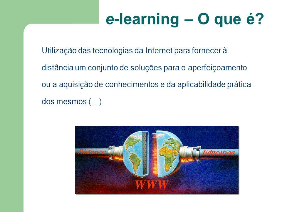 e-learning – O que é