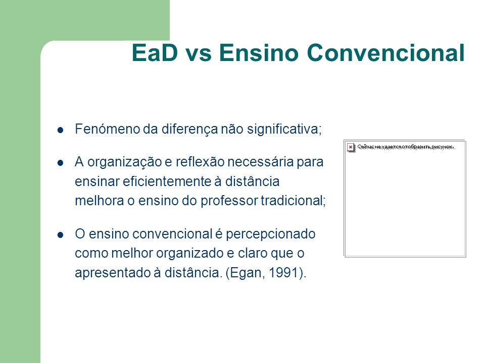 EaD vs Ensino Convencional