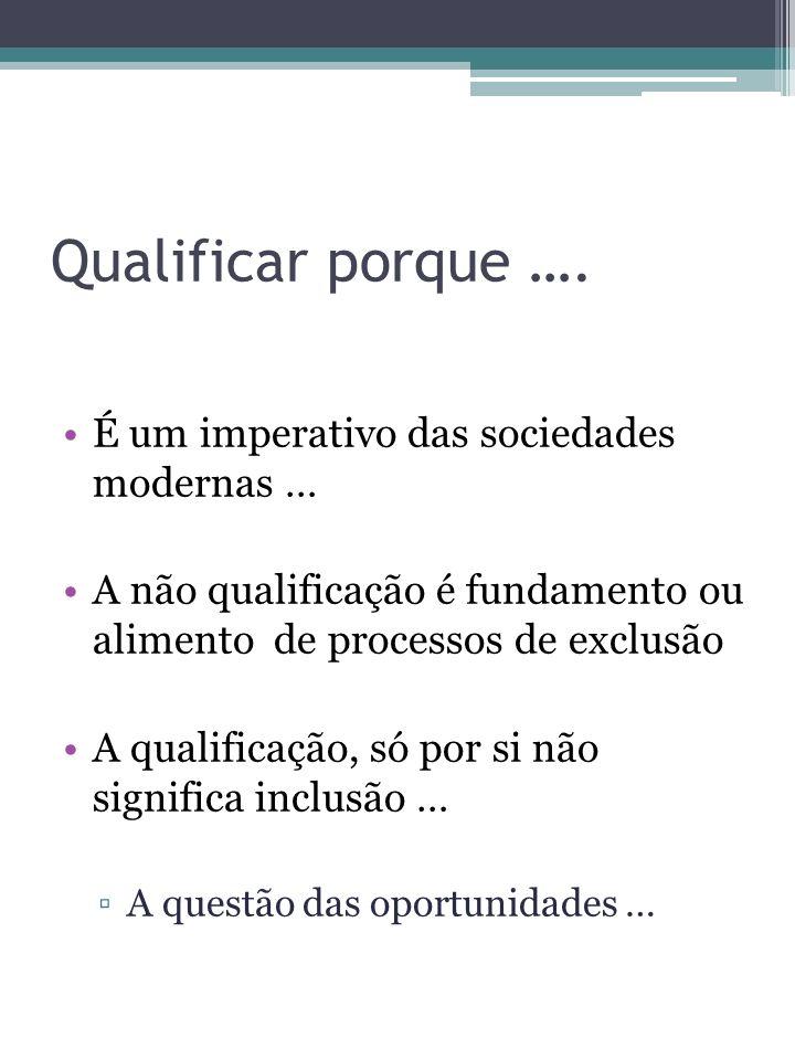 Qualificar porque …. É um imperativo das sociedades modernas …