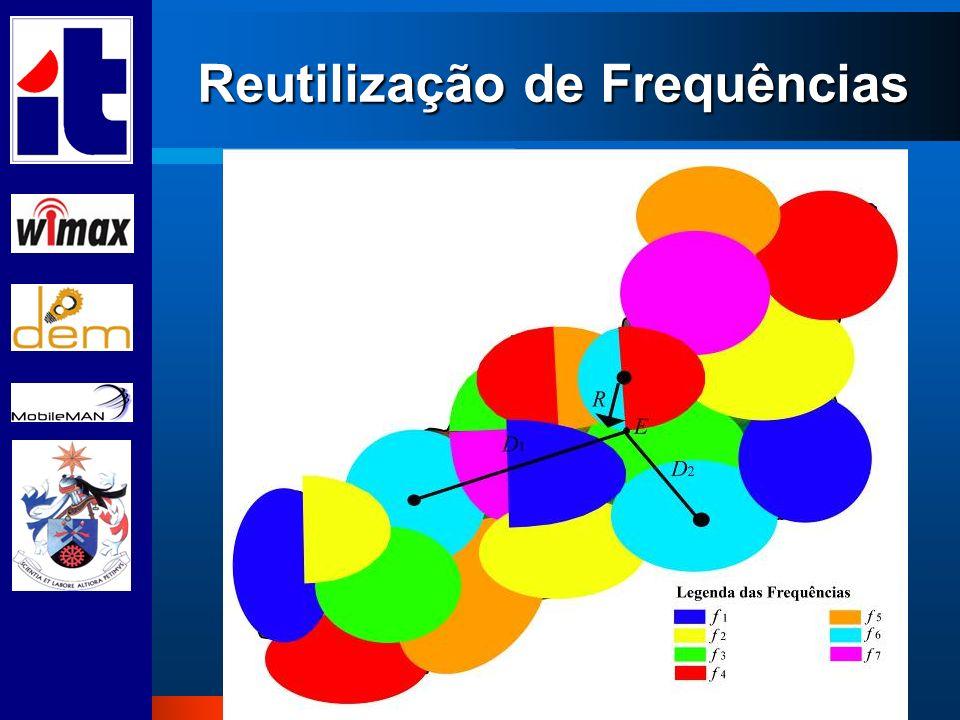 Reutilização de Frequências
