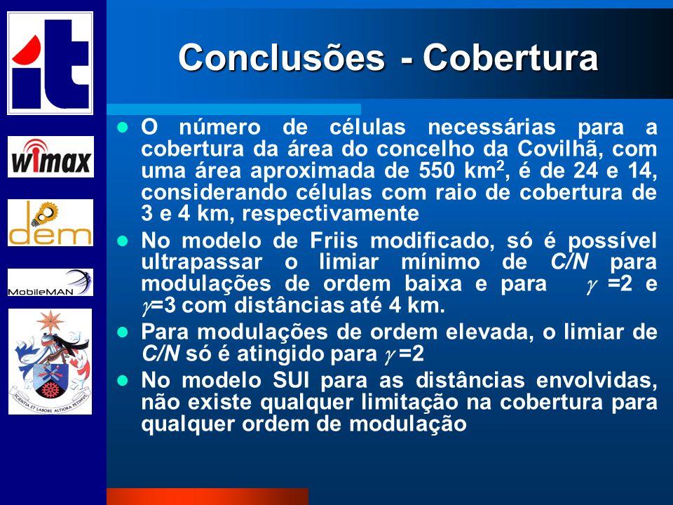 Conclusões - Cobertura