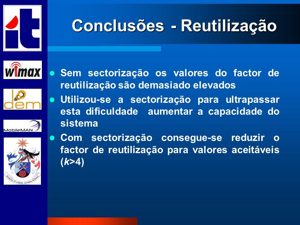 Conclusões - Reutilização