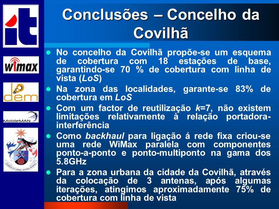 Conclusões – Concelho da Covilhã