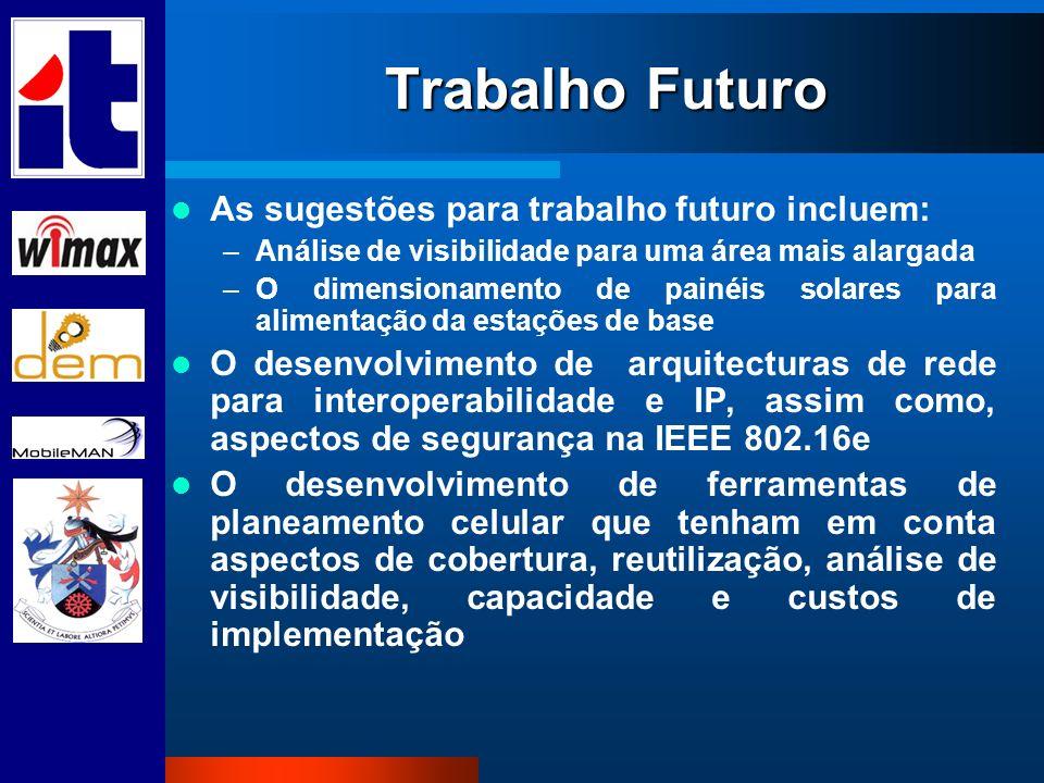 Trabalho Futuro As sugestões para trabalho futuro incluem: