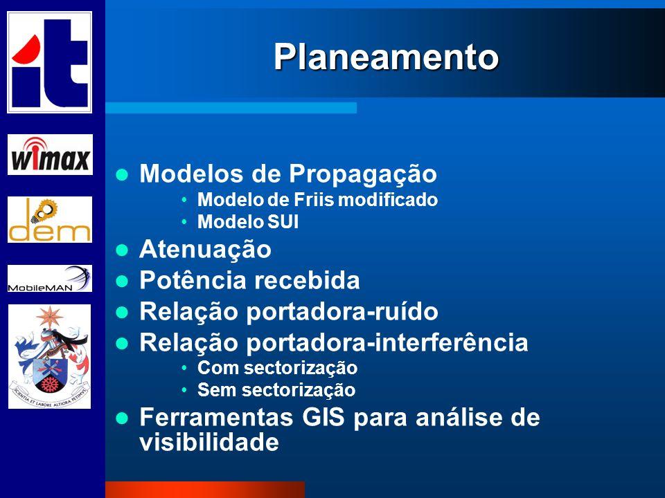 Planeamento Modelos de Propagação Atenuação Potência recebida