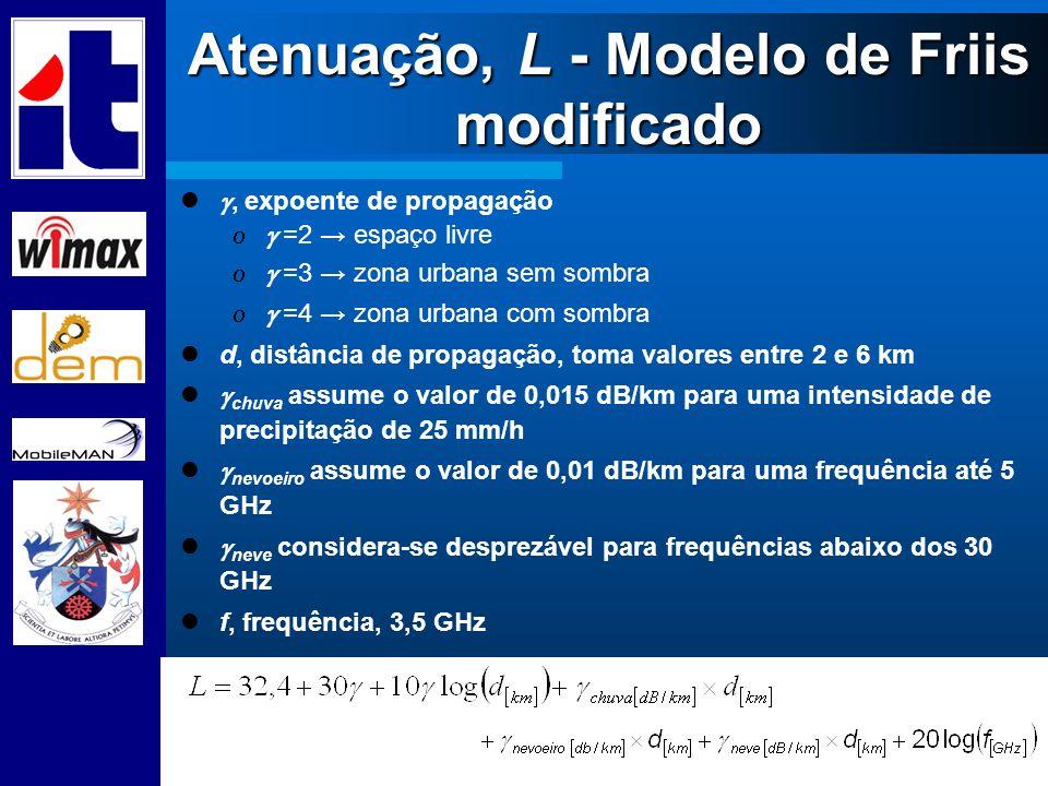 Atenuação, L - Modelo de Friis modificado