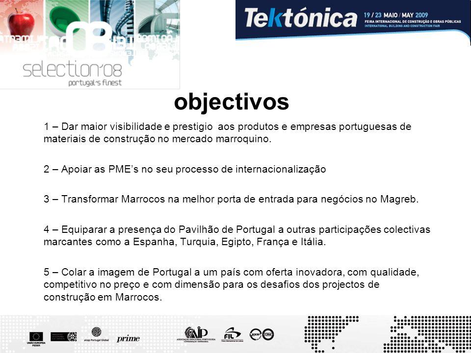 objectivos 1 – Dar maior visibilidade e prestigio aos produtos e empresas portuguesas de materiais de construção no mercado marroquino.