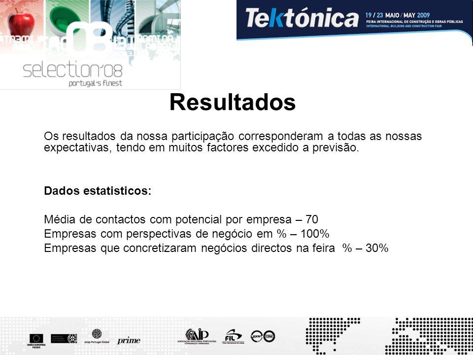 ResultadosOs resultados da nossa participação corresponderam a todas as nossas expectativas, tendo em muitos factores excedido a previsão.