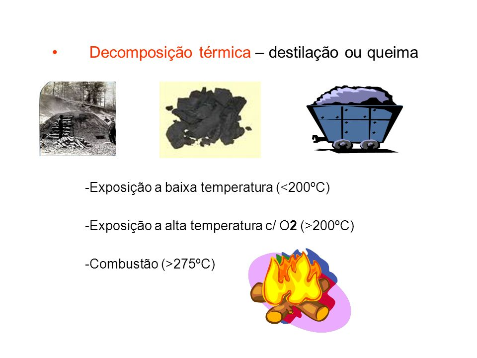 Decomposição térmica – destilação ou queima