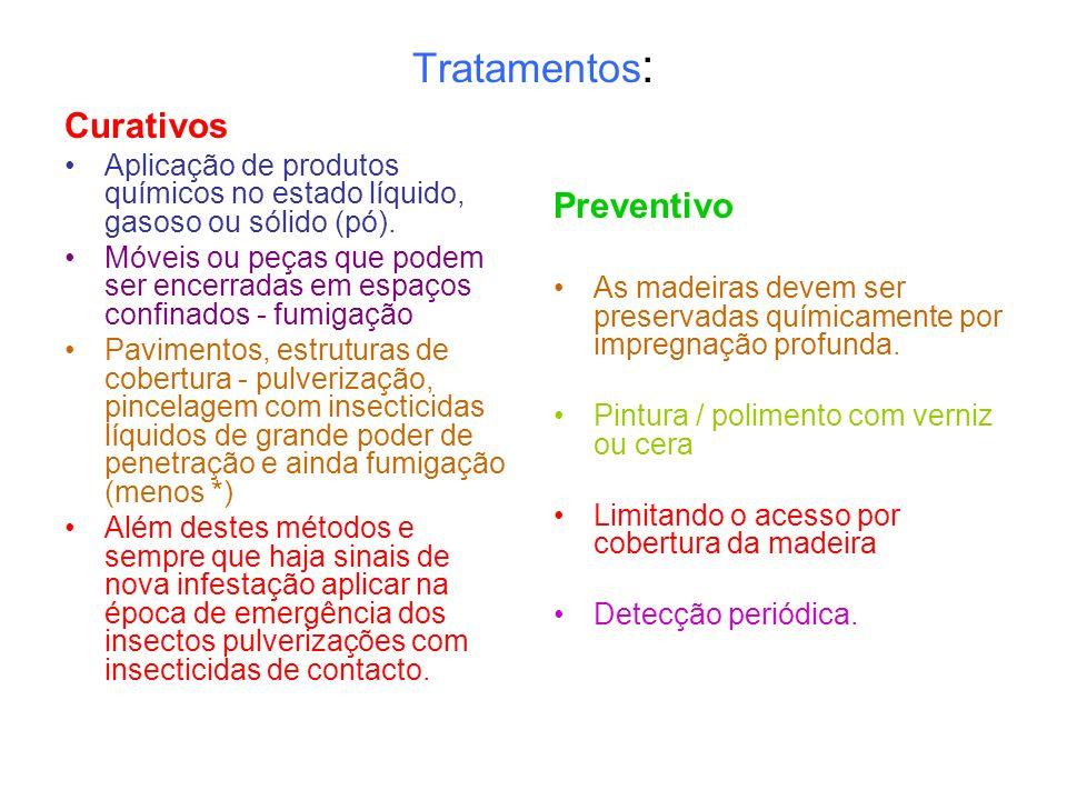 Tratamentos: Curativos Preventivo