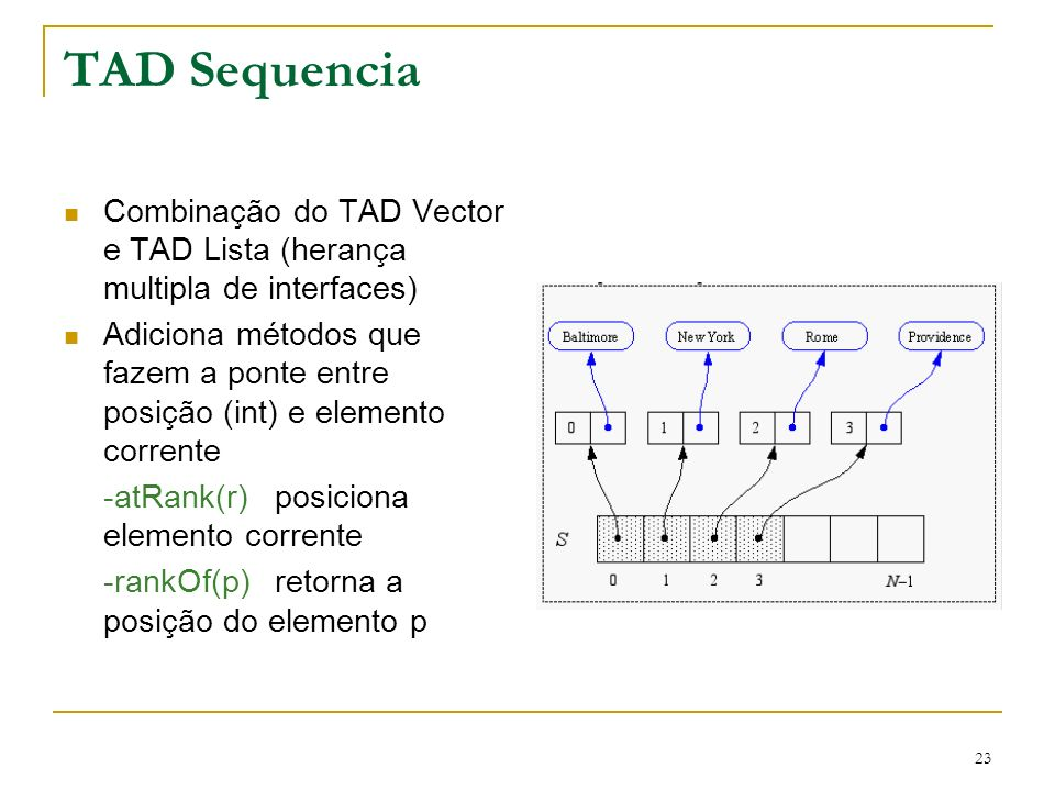 TAD Sequencia Combinação do TAD Vector e TAD Lista (herança multipla de interfaces)