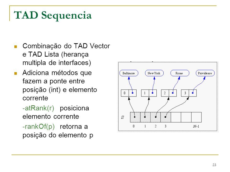 TAD SequenciaCombinação do TAD Vector e TAD Lista (herança multipla de interfaces)