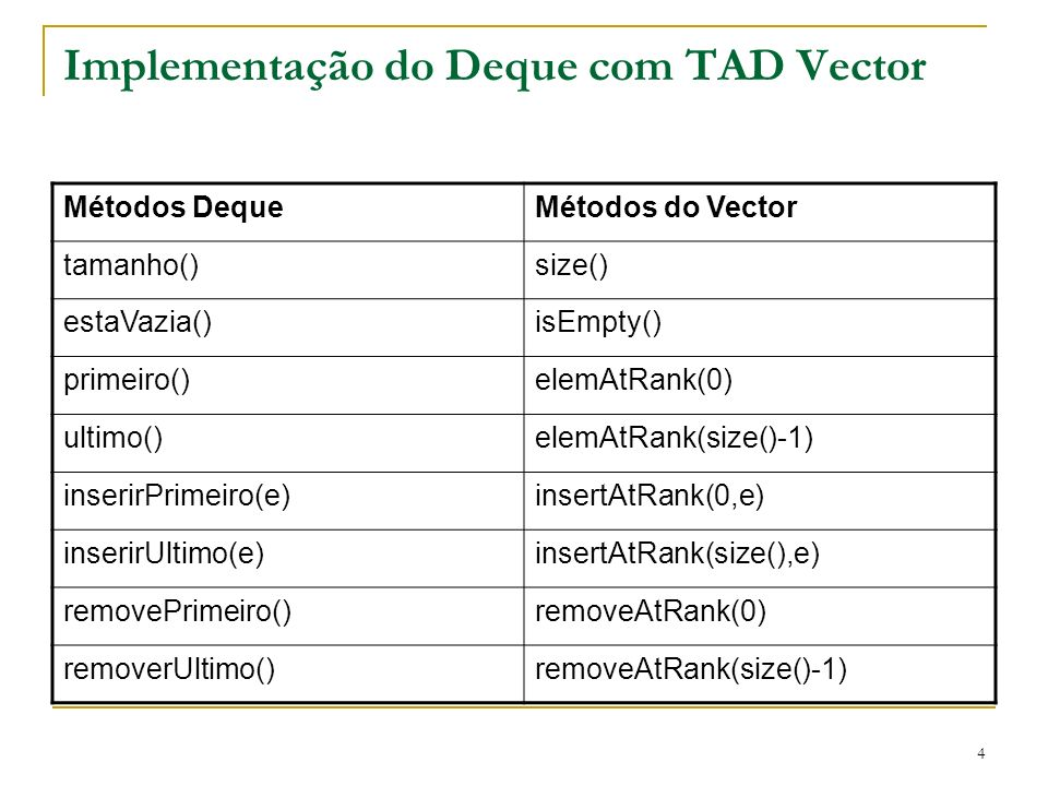 Implementação do Deque com TAD Vector