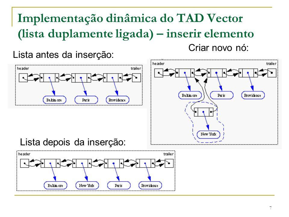 Implementação dinâmica do TAD Vector (lista duplamente ligada) – inserir elemento
