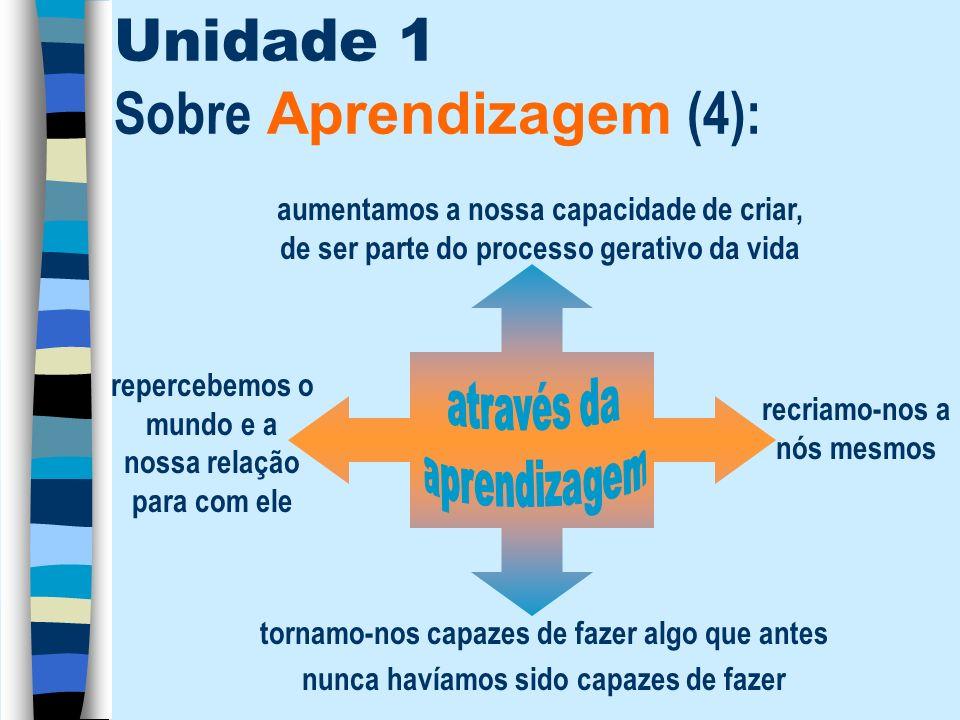 Unidade 1 Sobre Aprendizagem (4):