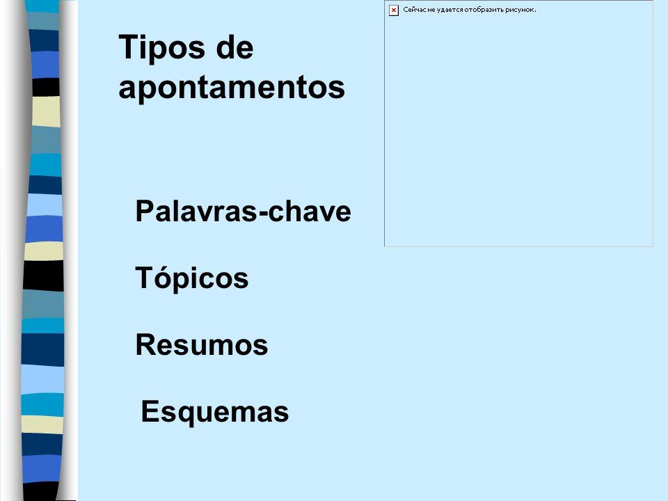 Tipos de apontamentos Palavras-chave Tópicos Resumos Esquemas