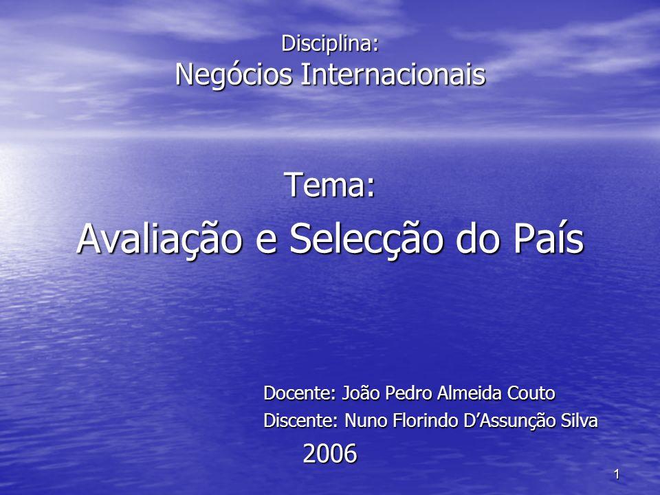Disciplina: Negócios Internacionais