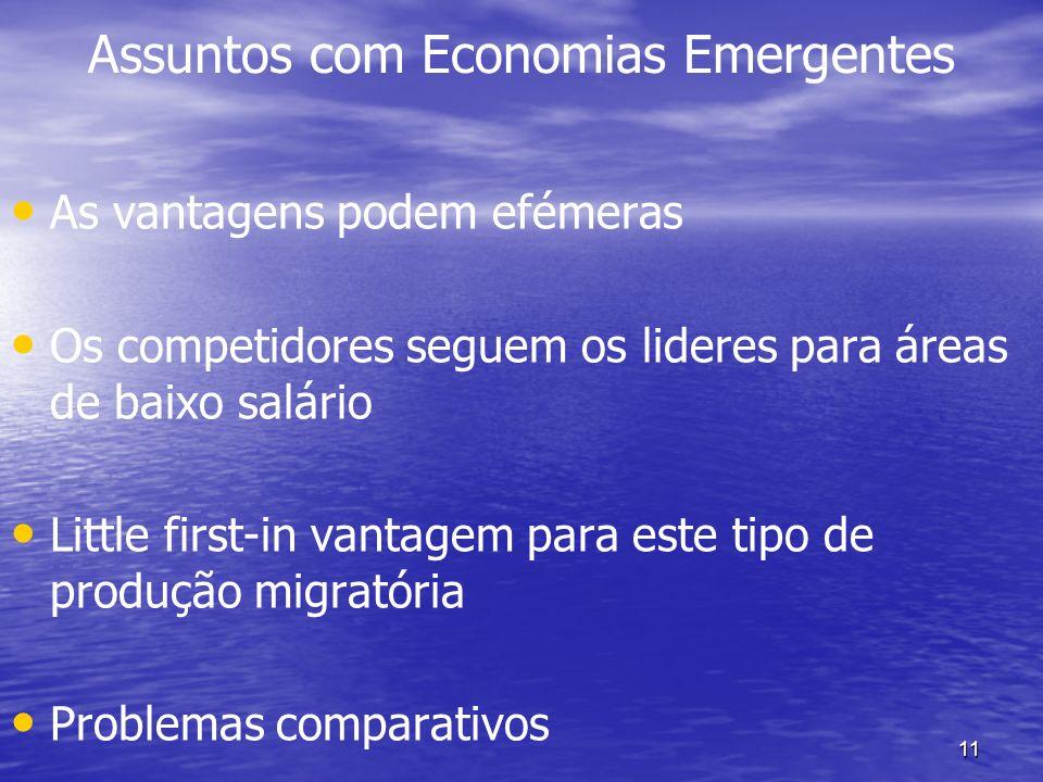 Assuntos com Economias Emergentes