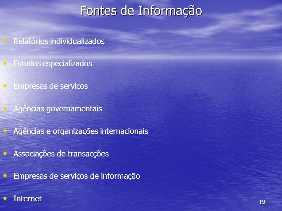 Fontes de Informação Relatórios individualizados