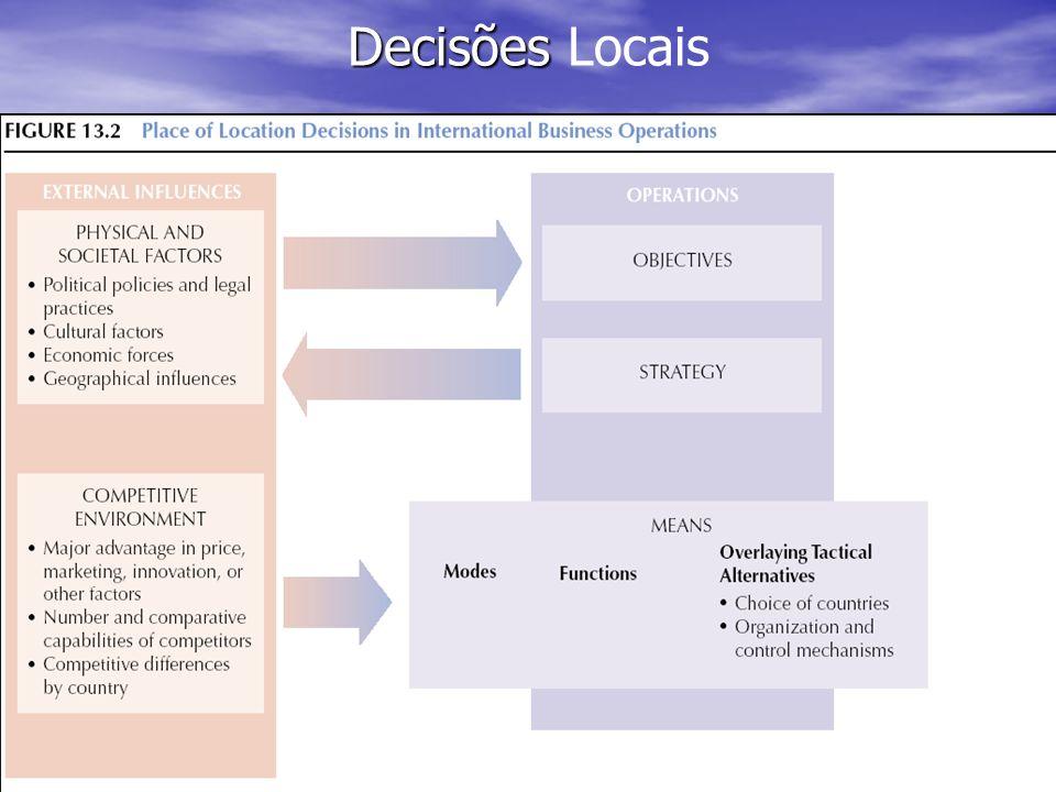Decisões Locais