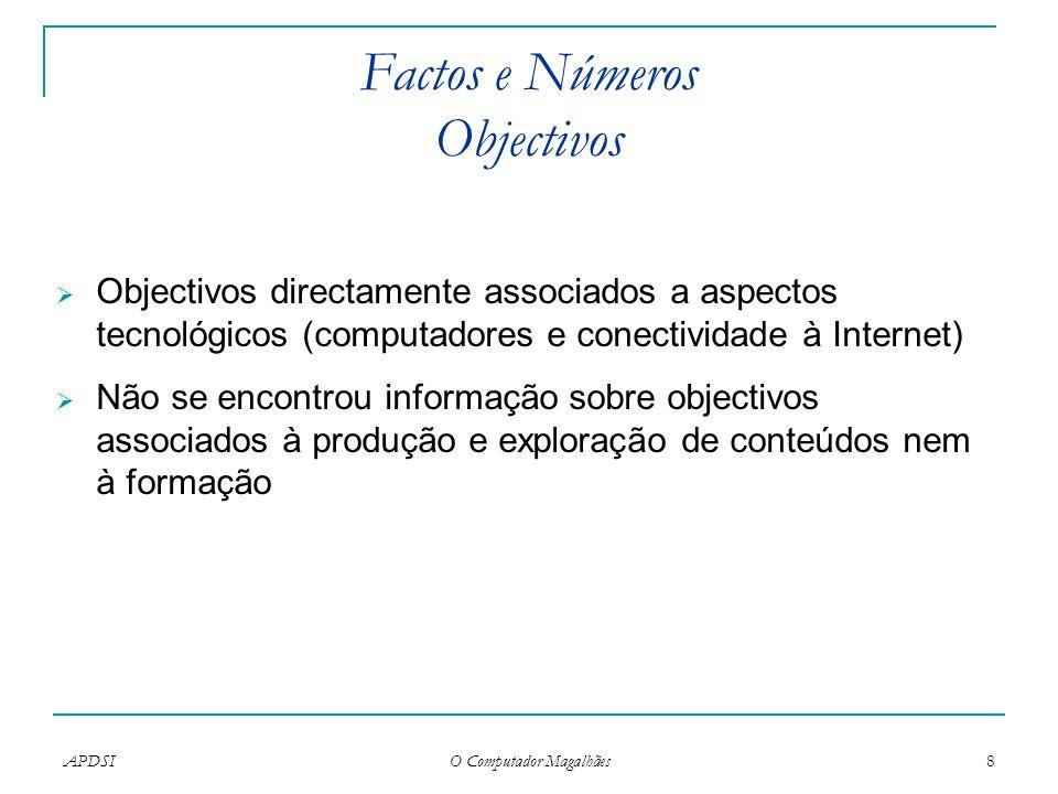 Factos e Números Objectivos