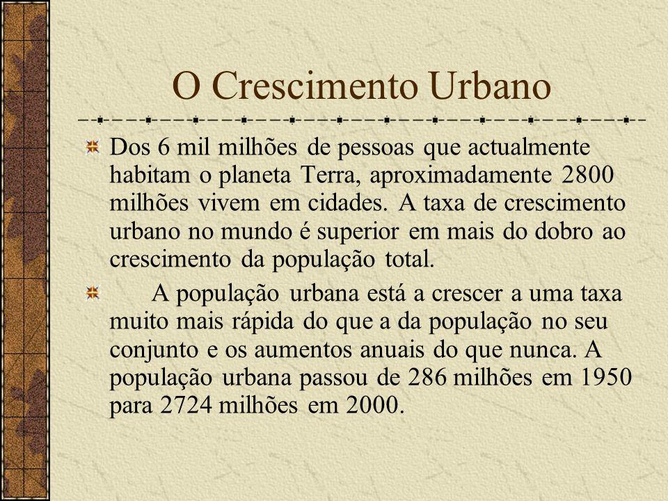 O Crescimento Urbano