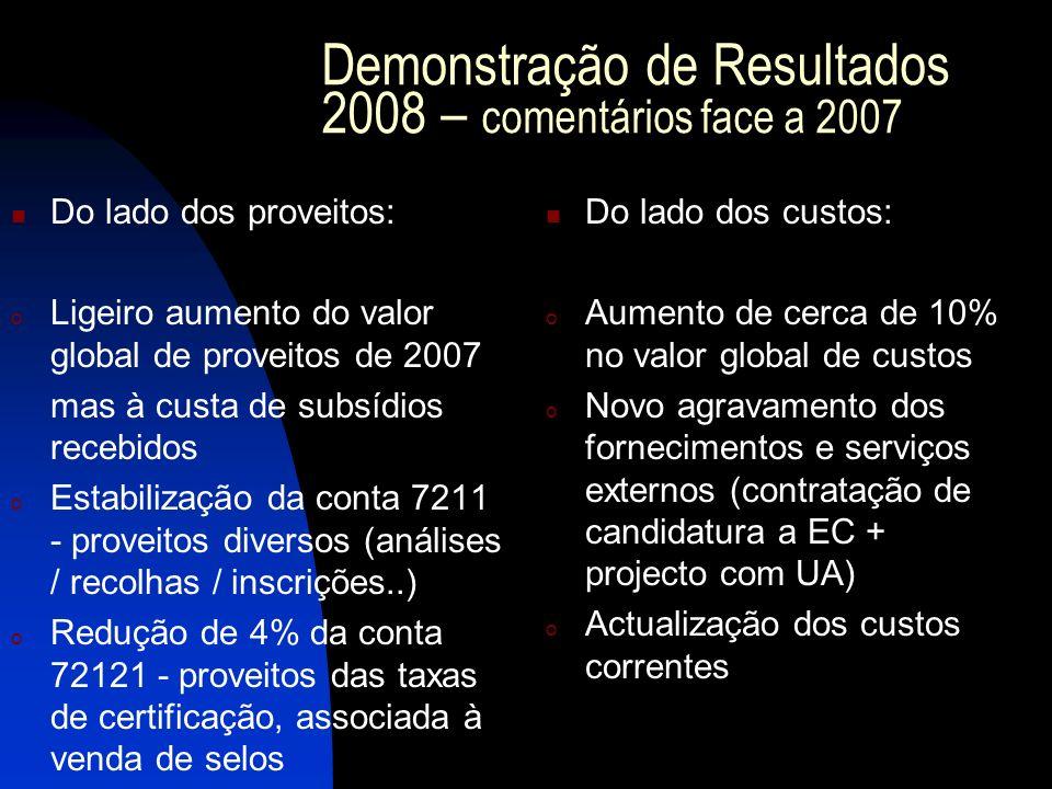 Demonstração de Resultados 2008 – comentários face a 2007