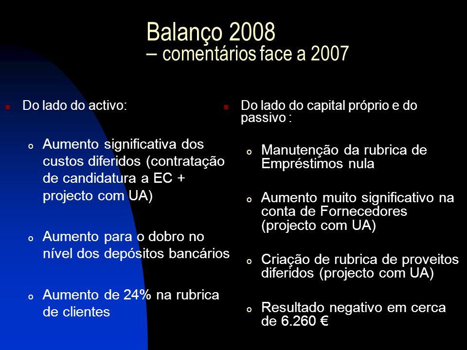 Balanço 2008 – comentários face a 2007