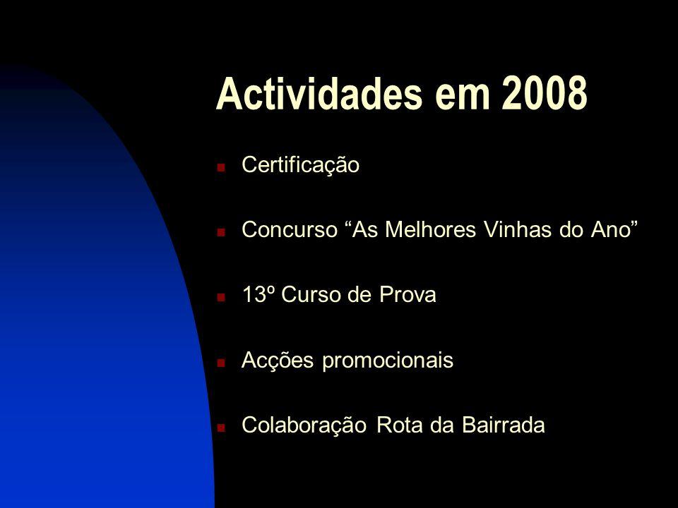 Actividades em 2008 Certificação Concurso As Melhores Vinhas do Ano