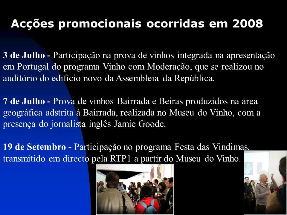 Acções promocionais ocorridas em 2008