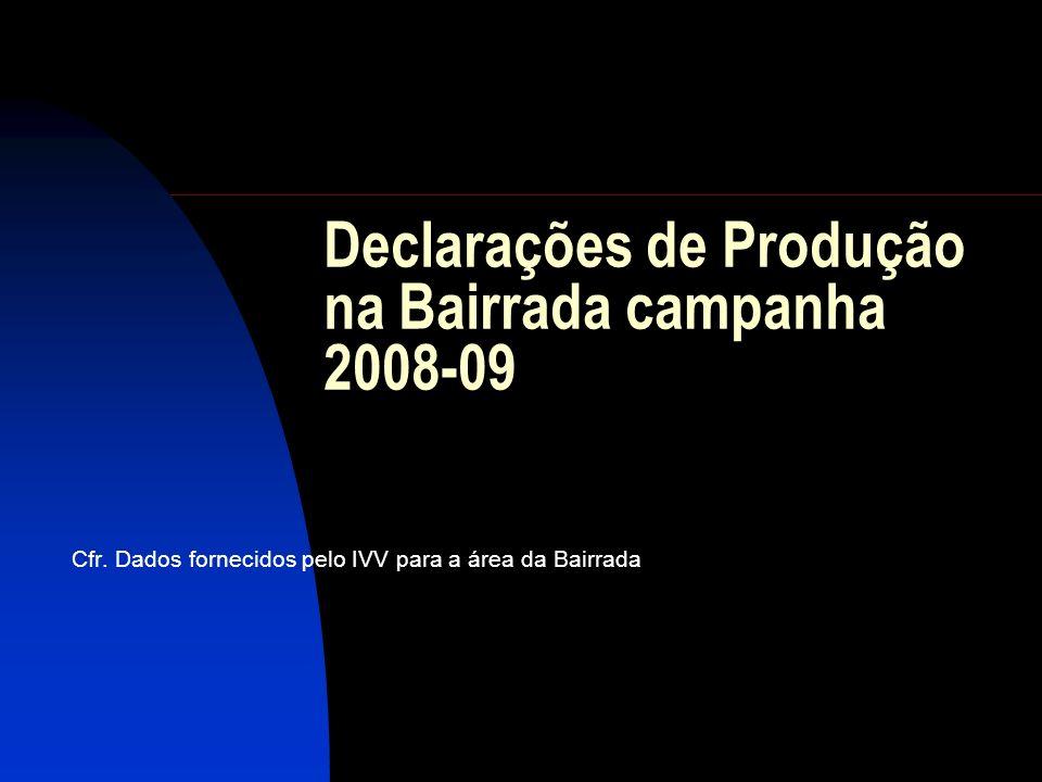 Declarações de Produção na Bairrada campanha 2008-09