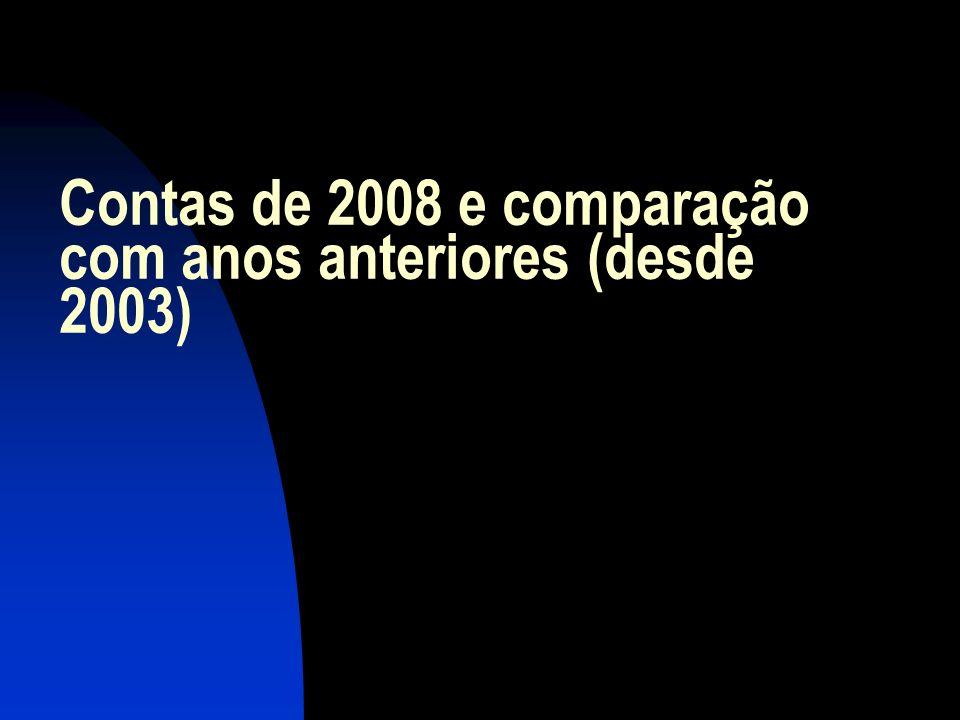 Contas de 2008 e comparação com anos anteriores (desde 2003)