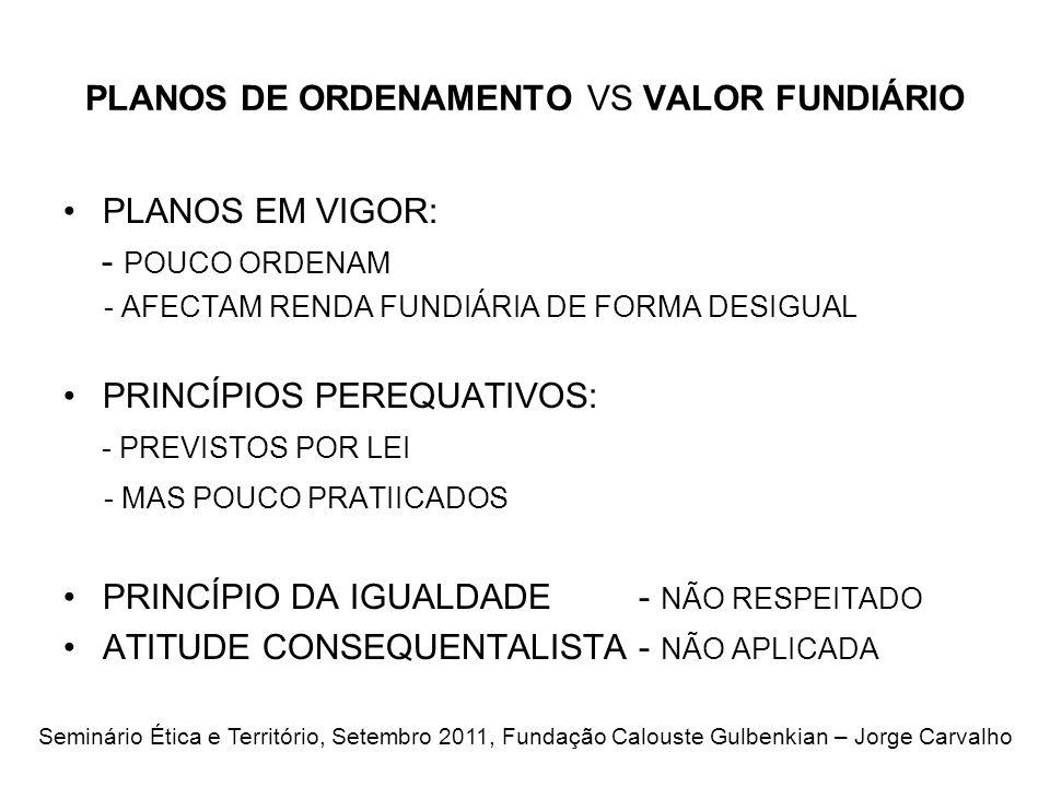PLANOS DE ORDENAMENTO VS VALOR FUNDIÁRIO