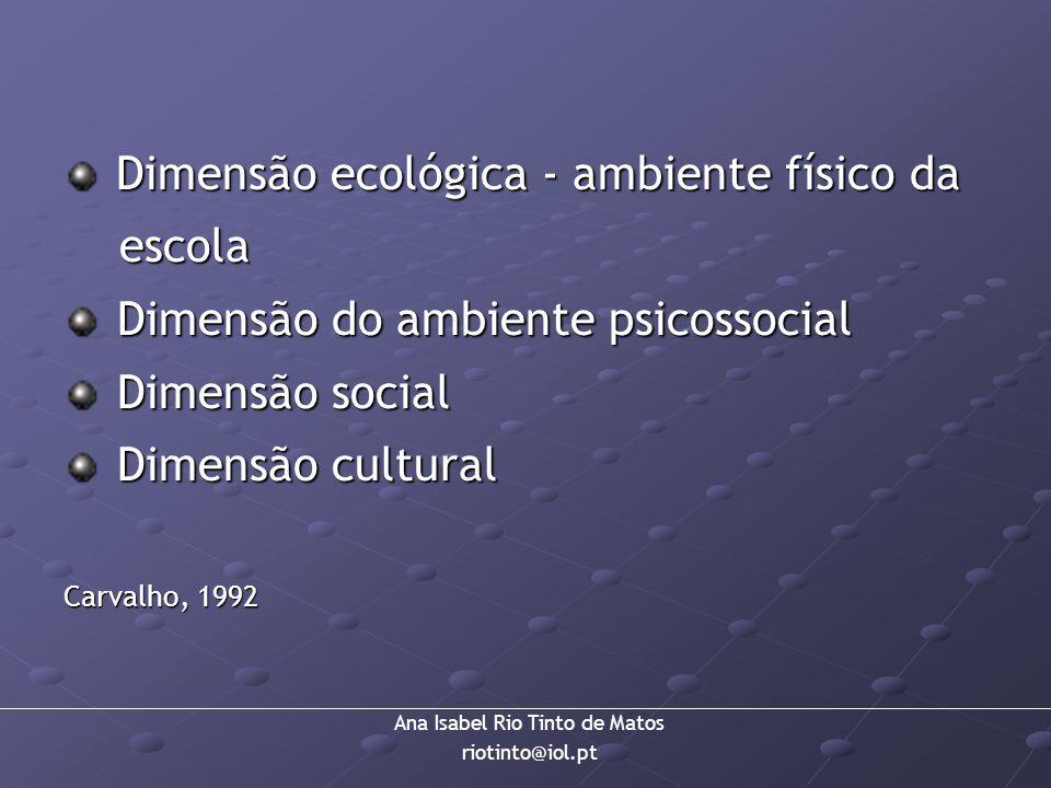 Dimensão ecológica - ambiente físico da escola