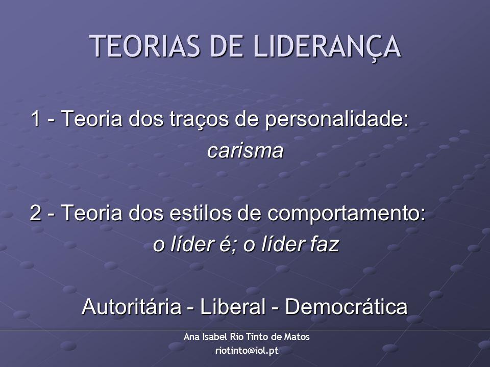 Autoritária - Liberal - Democrática