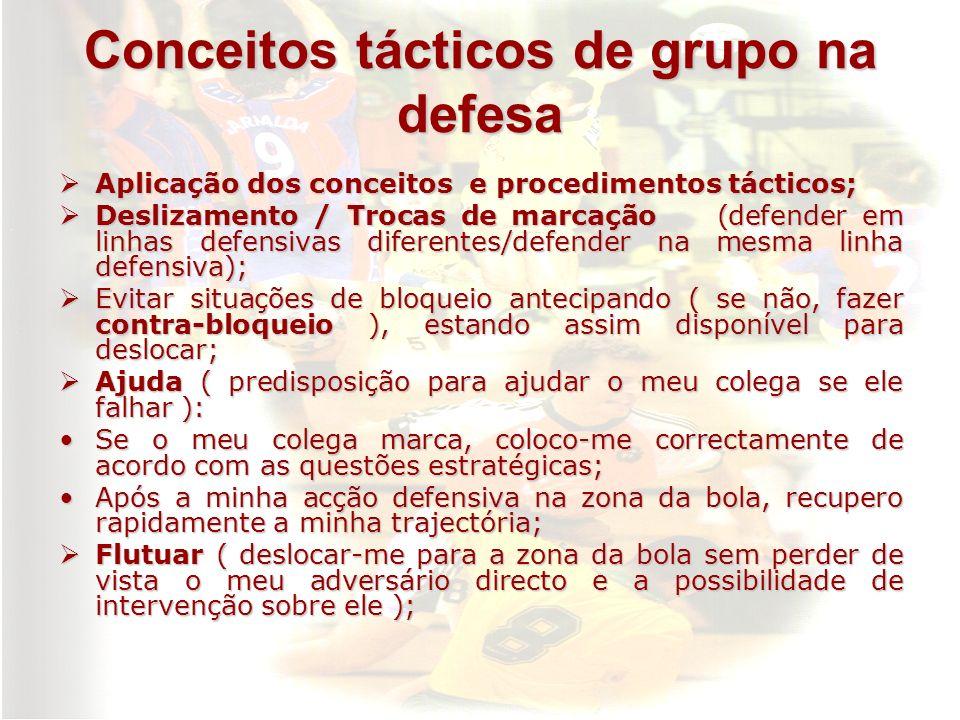 Conceitos tácticos de grupo na defesa