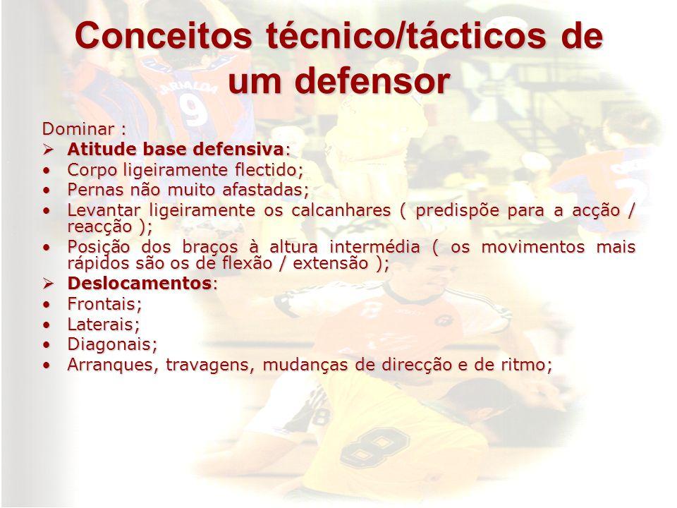 Conceitos técnico/tácticos de um defensor